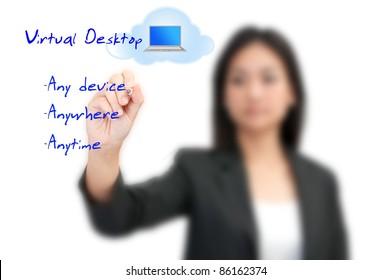 Virtual Desktop technology concept