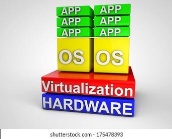 Virtualization symbolized schema over white background
