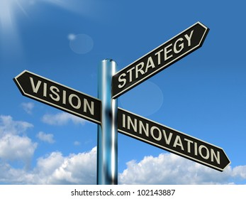 Vision Strategy Innovation Signpost Shows Business Leadership And Ideas