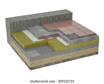 Visualization of concrete Floor Insulation