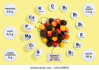 Vitamin and mineral composition in cherries. Information about nutrients. Useful properties of cherries. Main vitamins and minerals in healthy diet. Concept of diet and healthy food