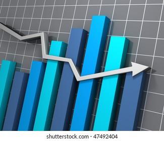 Volatile business chart