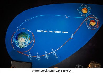 Washington DC, USA; 05 24 2014: A diagram explaining the orbital path that the Apollo spacecraft followed to reach the Moon and return to Earth at the Smithsonian National Air and Space Museum.