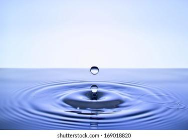 water, drop, water drop