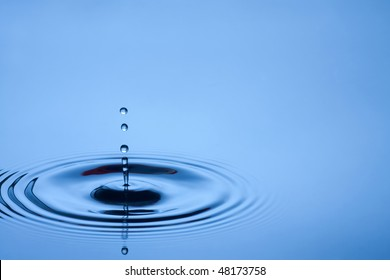 Water drop close up