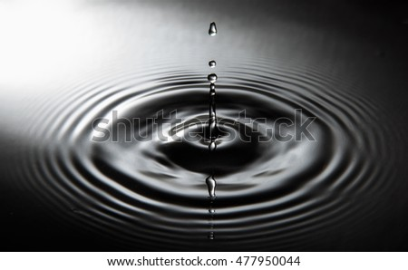 342e132b5445e Water Drop Dark Tone Stock Photo (Edit Now) 477950044 - Shutterstock