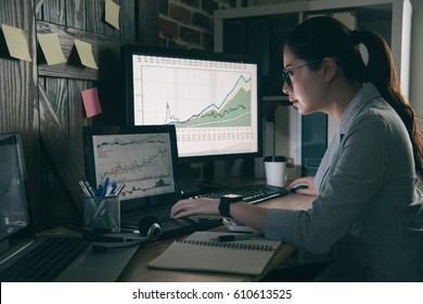 wear glasses stock analysts research latest chart in modern office. asia woman working at night catch new financial news.