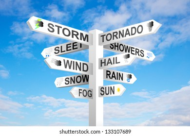Weather signpost on blue cloudy sky background
