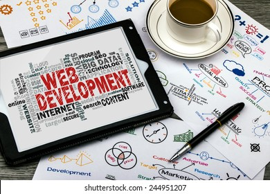 web development word cloud with related tags