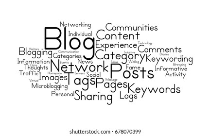 Web Log Word Cloud