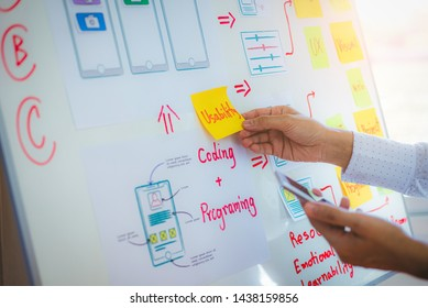 As a website designer, the website designer has created a website for the development of mobile applications. The Concept of Mobile Office-User Experience