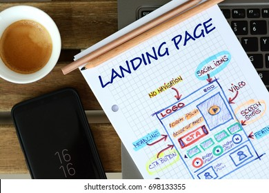 Website landing page  development – sketch on math book