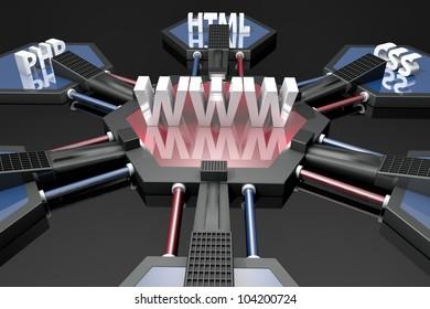 Website - modular design - technologies
