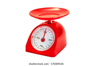 weight gage scale