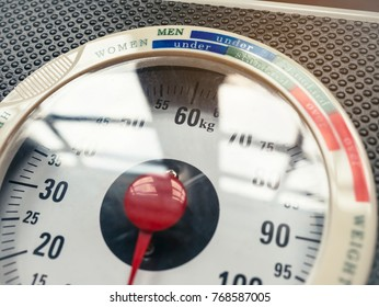 Weight Scale display Close up