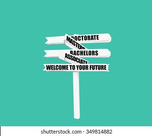 Welcome to your Future College Degrees Directional Sign (Associates, Bachelors, Masters, Doctorate) isolated on green background