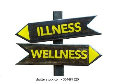 Wellness - Illness signpost isolated on white background