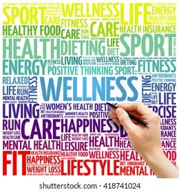 Fitness Health Lognip