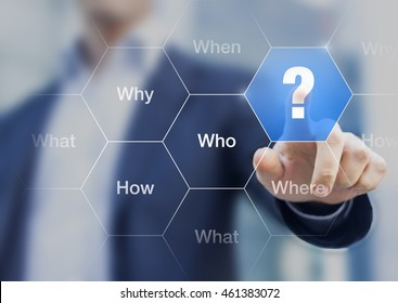 What, when, where, who, how, why questions on the screen with businessman touching a button, concept about brainstorming, decision making and searching solutions