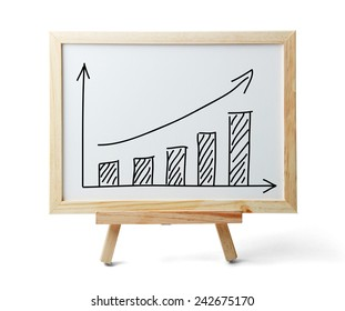 Whiteboard with rising graph is isolated on white background.