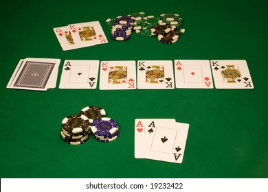 Win on hi-stakes table in casino on green background