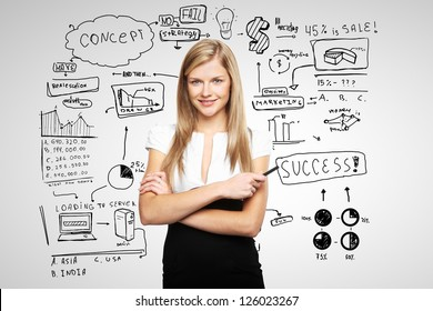 woman and business plan concept