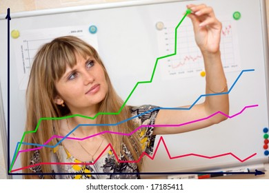 woman drawing graphs the white board