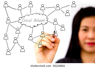 woman drawing social network structure in a whiteboard