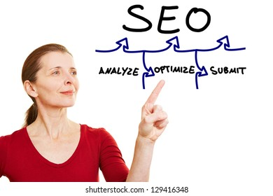 Woman explaining SEO graphic with arrows