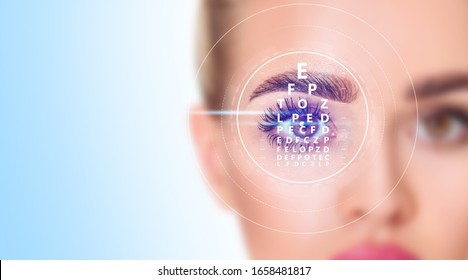 Woman eye and eyechart in scanning circle closeup. Ophthalmologist consultation.