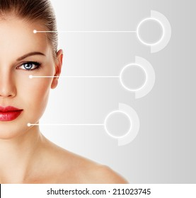 Woman face ready for syringe or cosmetic injection. Studio shoot of beautiful Caucasian female model with laser lines on her face.