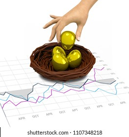 Woman hand invests golden investment nest eggs in retirement fund on financial stock chart
