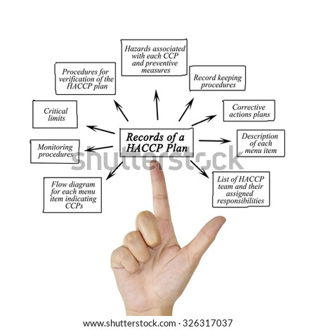 woman hand pointing records haccp plan stock photo edit now