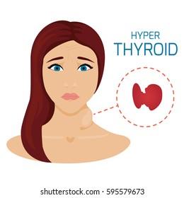 Enlarged Thyroid Women