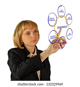 Woman presenting insurance diagram
