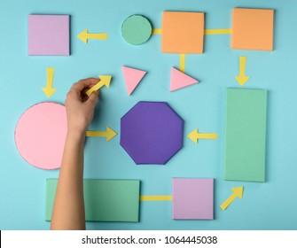 Woman putting color paper arrows between blocks. Algorithm of desicion making, flat lay creative concept.