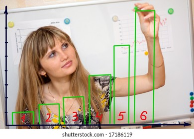 woman showing growth of profit on sales on a white board