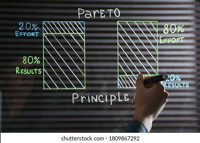 Woman writing 80/20 rule representation on glass board in office, closeup. Pareto principle concept