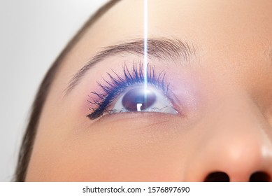 woman's eye close-up. Laser beam on the cornea. Concept of laser vision correction, ophthalmology
