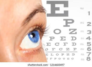 Women's eye on eyesight test chart background closeup