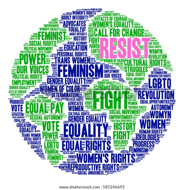 Women's Rights Resist Word Cloud on a white background.