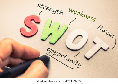 Wood letters of SWOT abbreviation with hand writing definition