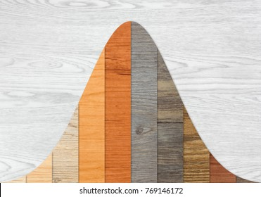 Wood textured graph bars following a normal distribution over a white wood background