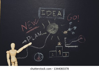 Wooden doll pointing to a blackboard, New ideas. Entrepreneurial concept, new ideas, innovation. Blackboard written with chalk