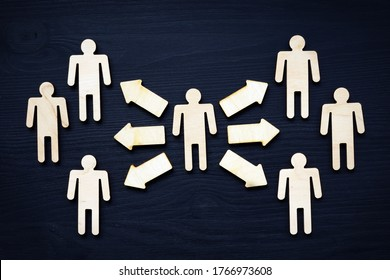 Wooden figures and arrows. Resilience and Delegate in organization concept.