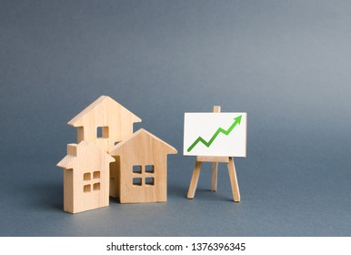Wooden figures of houses and a poster with green arrow up. Increase liquidity and attractiveness of assets. Raising the rent or cost of buying a home.The concept of real estate value growth.