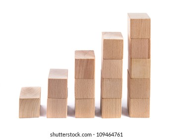 Wooden poles as a business concept, achieve goals, recovery