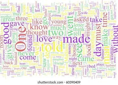 Word Cloud Based on the Memoirs of Casanova