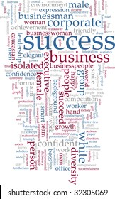 Word cloud concept illustration of business success