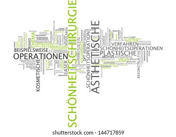 Word cloud -  cosmetic surgery